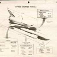 https://win-dev.lib.fit.edu/omeka/dropbox/ScottFrisch/Shuttle_Publications/Space-Shuttle-Vehicle-Design.pdf