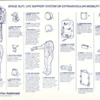 https://win-dev.lib.fit.edu/omeka/dropbox/ScottFrisch/Shuttle_Publications/Space-Suit-Life-Support-System.pdf
