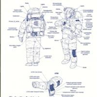 https://win-dev.lib.fit.edu/omeka/dropbox/ScottFrisch/Shuttle_Publications/Shuttle-Extravehicular-Mobility-Unit.pdf