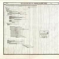 https://win-dev.lib.fit.edu/omeka/dropbox/ScottFrisch/Shuttle_Publications/Level-3-KSC-Space-Shuttle-MLP-Turnaround-Schedule.pdf